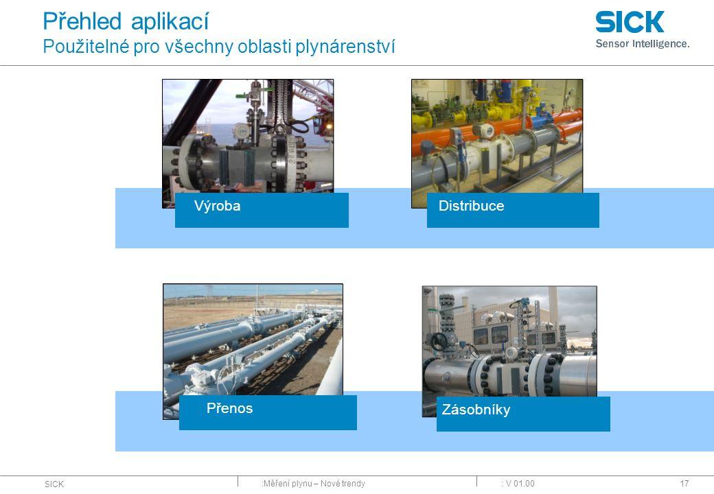 :Měření plynu – Nové trendy SICK : V 01.0017 Přehled aplikací Použitelné pro všechny oblasti plynárenství Přenos Zásobníky VýrobaDistribuce