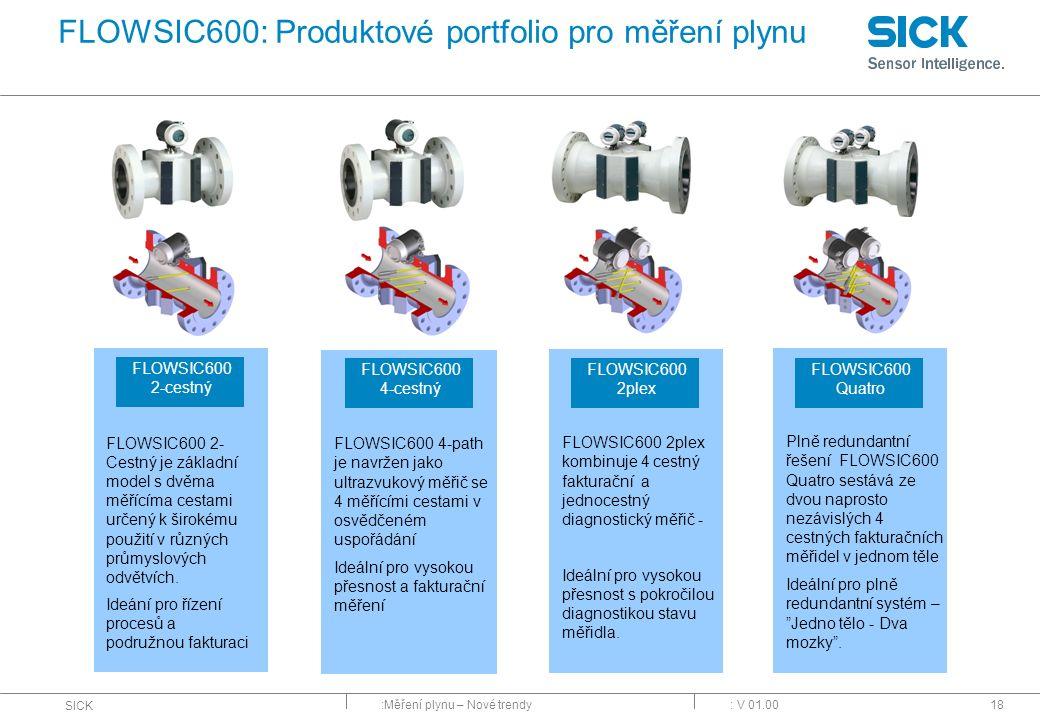 :Měření plynu – Nové trendy SICK : V 01.0018 FLOWSIC600: Produktové portfolio pro měření plynu FLOWSIC600 2plex kombinuje 4 cestný fakturační a jednoc