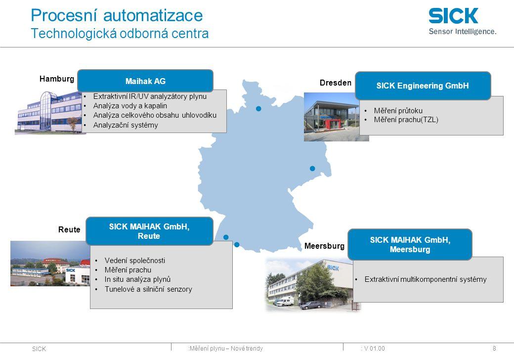 :Měření plynu – Nové trendy SICK : V 01.008 Procesní automatizace Technologická odborná centra Hamburg Extraktivní IR/UV analyzátory plynu Analýza vod