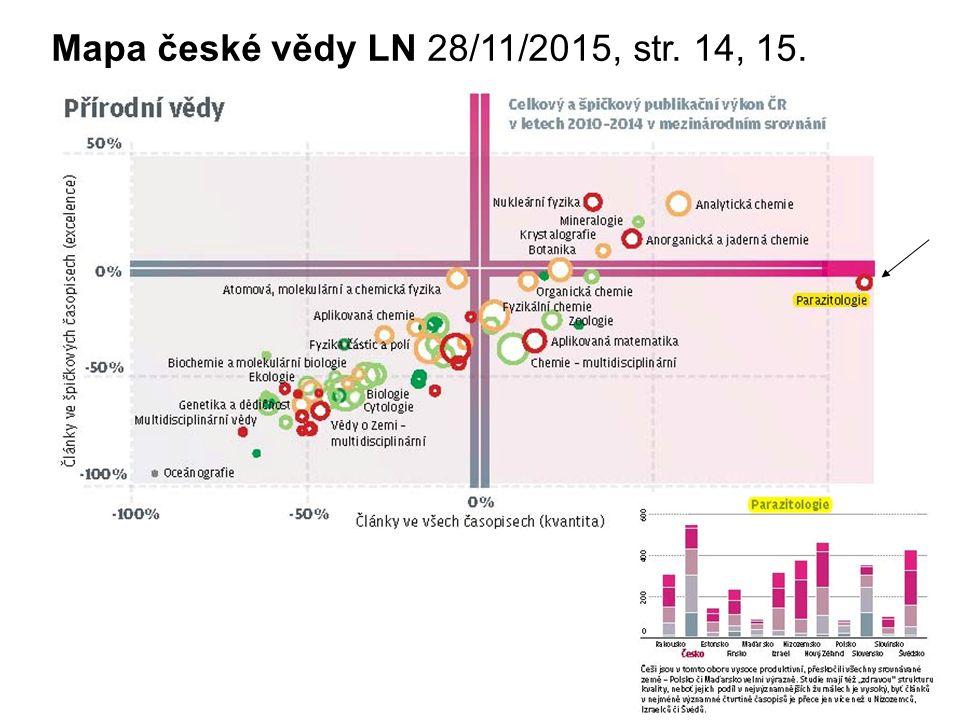 Mapa české vědy LN 28/11/2015, str. 14, 15.