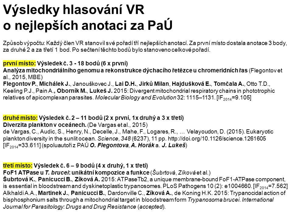 Výsledky hlasování VR o nejlepších anotaci za PaÚ Způsob výpočtu: Každý člen VR stanovil své pořadí tří nejlepších anotací.