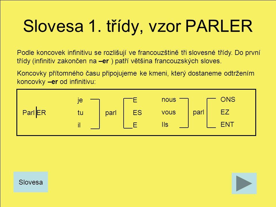 Slovesa 1. třídy, vzor PARLER Podle koncovek infinitivu se rozlišují ve francouzštině tři slovesné třídy. Do první třídy (infinitiv zakončen na –er )