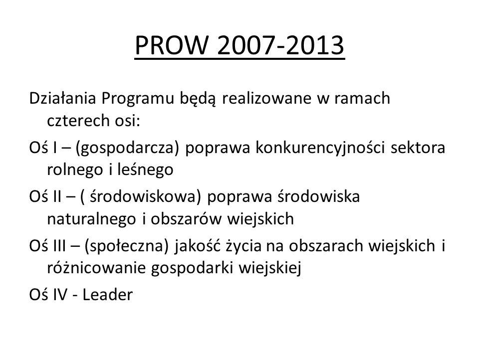 PROW 2007-2013 Działania Programu będą realizowane w ramach czterech osi: Oś I – (gospodarcza) poprawa konkurencyjności sektora rolnego i leśnego Oś I
