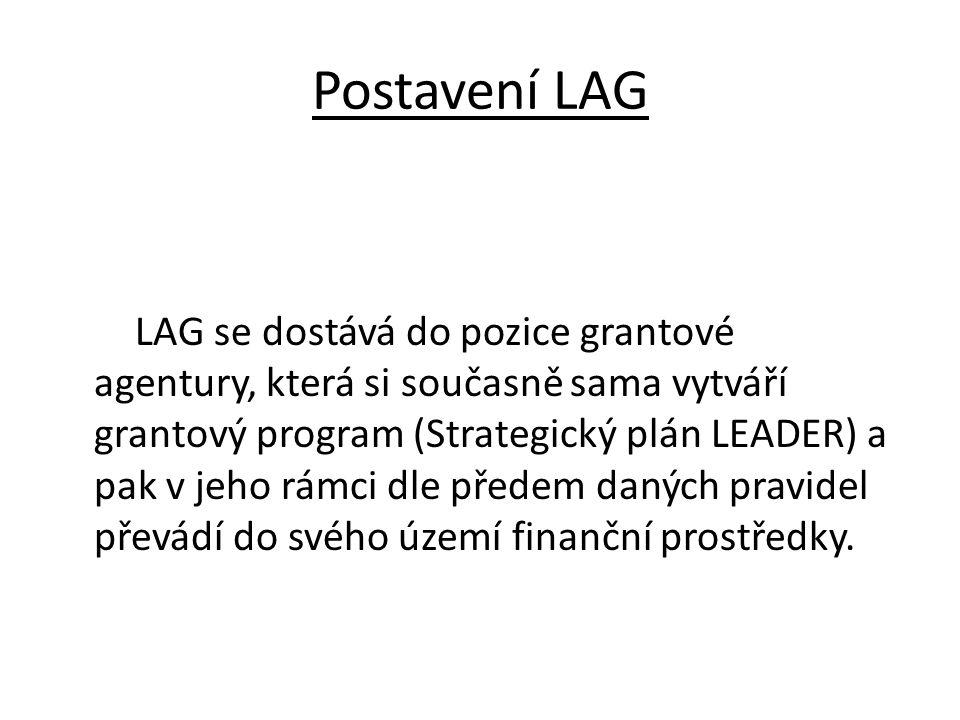 Postavení LAG LAG se dostává do pozice grantové agentury, která si současně sama vytváří grantový program (Strategický plán LEADER) a pak v jeho rámci