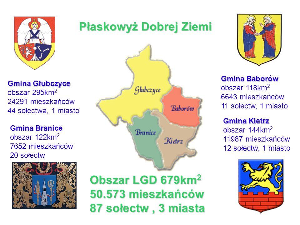 Płaskowyż Dobrej Ziemi Gmina Głubczyce obszar 295km 2 24291 mieszkańców 44 sołectwa, 1 miasto Gmina Branice obszar 122km 2 7652 mieszkańców 20 sołectw
