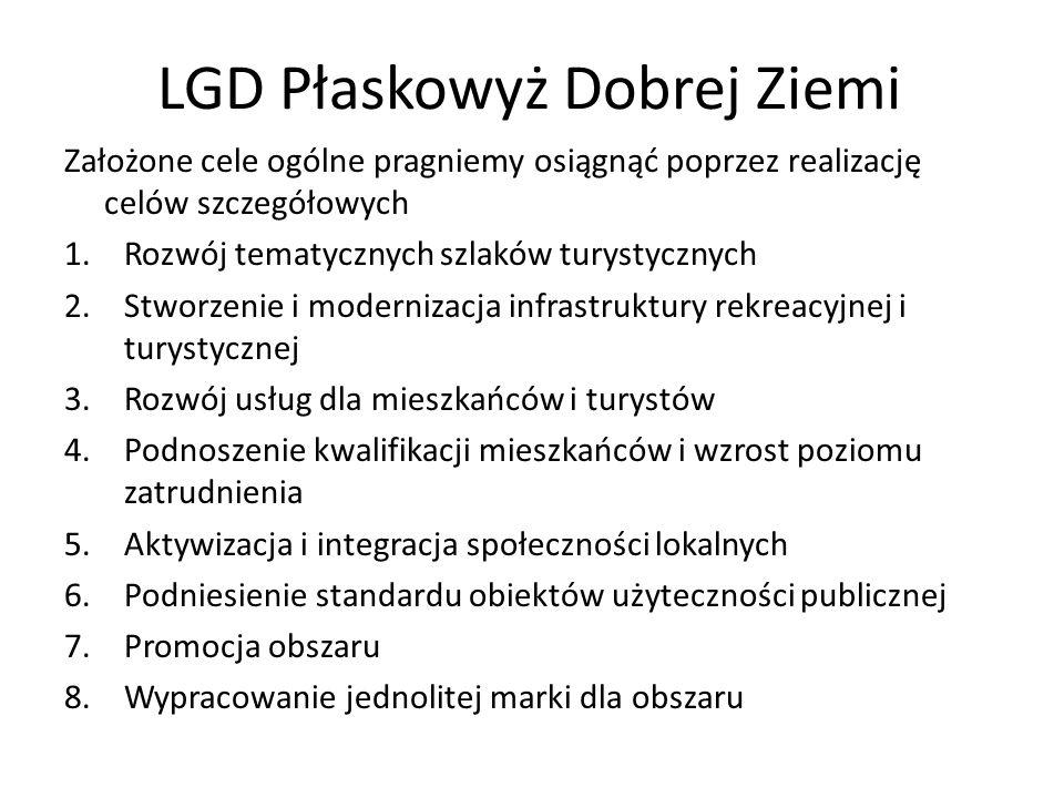 LGD Płaskowyż Dobrej Ziemi Założone cele ogólne pragniemy osiągnąć poprzez realizację celów szczegółowych 1.Rozwój tematycznych szlaków turystycznych