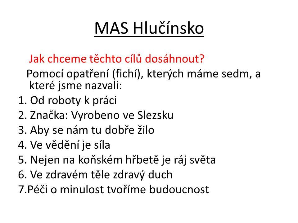 MAS Hlučínsko Jak chceme těchto cílů dosáhnout? Pomocí opatření (fichí), kterých máme sedm, a které jsme nazvali: 1. Od roboty k práci 2. Značka: Vyro