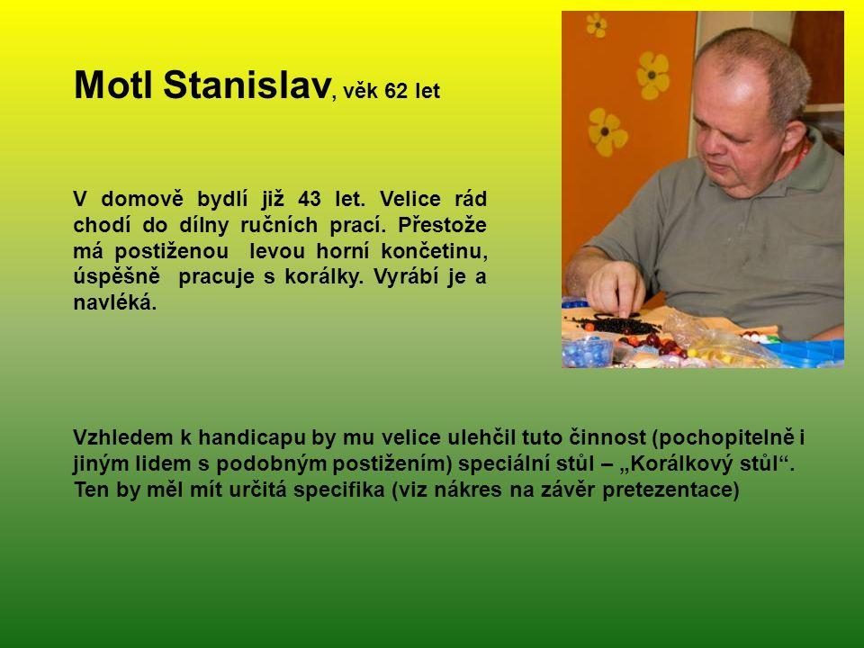 Motl Stanislav, věk 62 let V domově bydlí již 43 let.