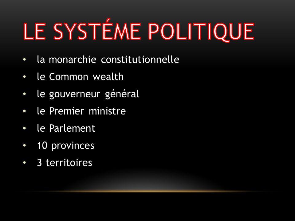la monarchie constitutionnelle le Common wealth le gouverneur général le Premier ministre le Parlement 10 provinces 3 territoires