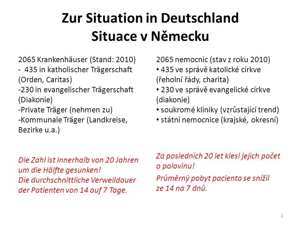 Zur Situation in Deutschland Situace v Německu Kirchliche Krankenhäuser haben noch Priester und Ordensleute in der Krankenpastoral und in der Pflege (Ihre Zahl nimmt ab).