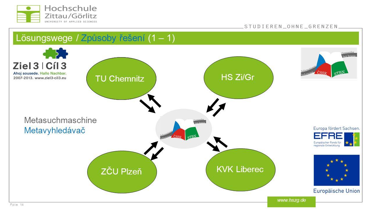 Folie Lösungswege / Způsoby řešení (1 – 1) 14 www.hszg.de TU Chemnitz HS Zi/Gr ZČU Plzeň KVK Liberec Metasuchmaschine Metavyhledávač