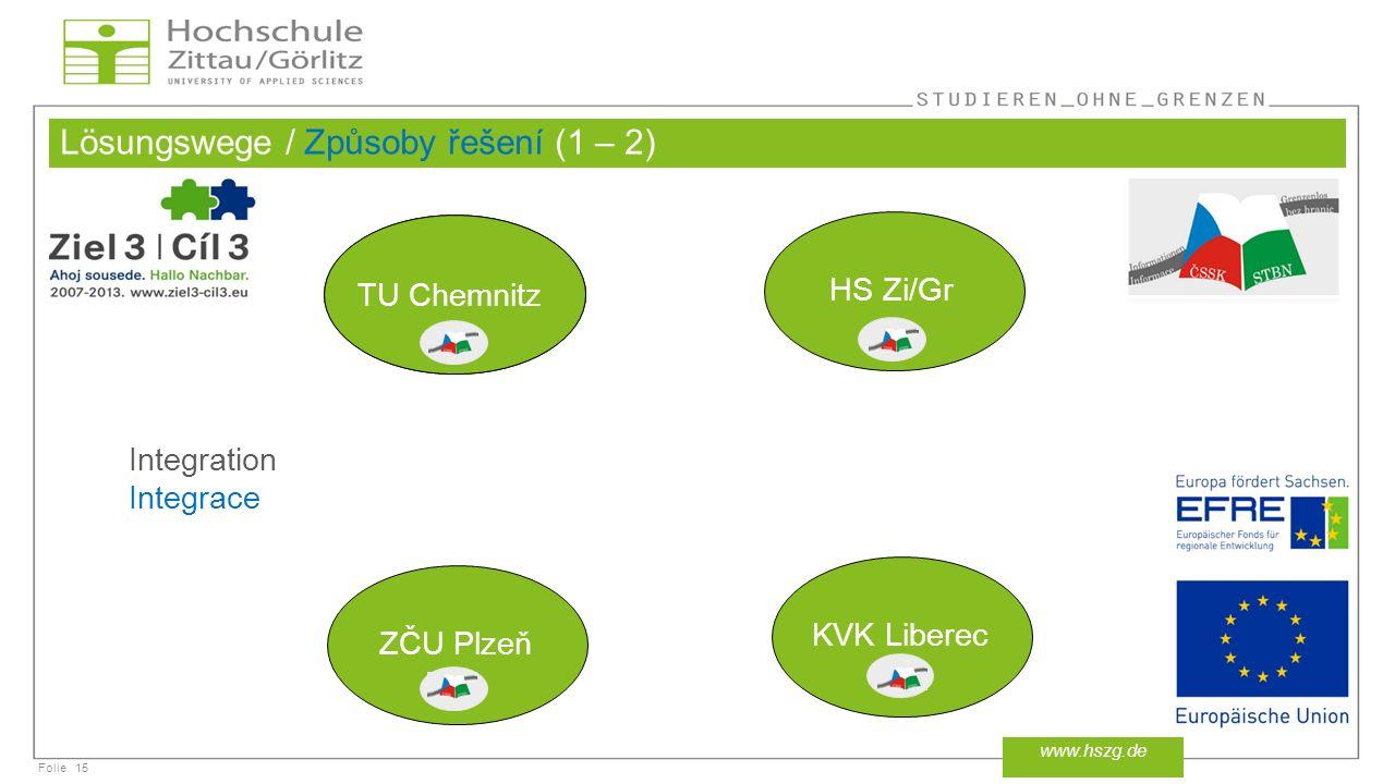 Folie Lösungswege / Způsoby řešení (1 – 2) 15 www.hszg.de TU Chemnitz HS Zi/Gr ZČU Plzeň KVK Liberec Integration Integrace