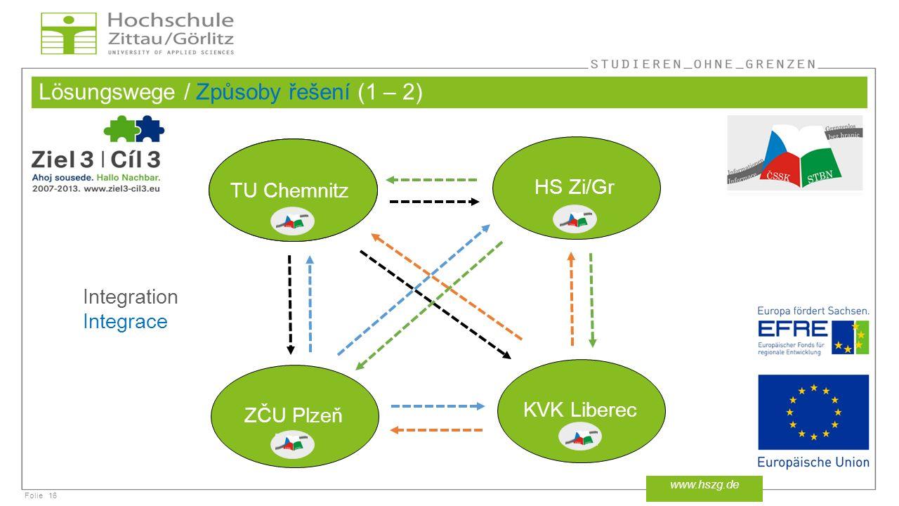 Folie Lösungswege / Způsoby řešení (1 – 2) 16 www.hszg.de TU Chemnitz HS Zi/Gr ZČU Plzeň KVK Liberec Integration Integrace