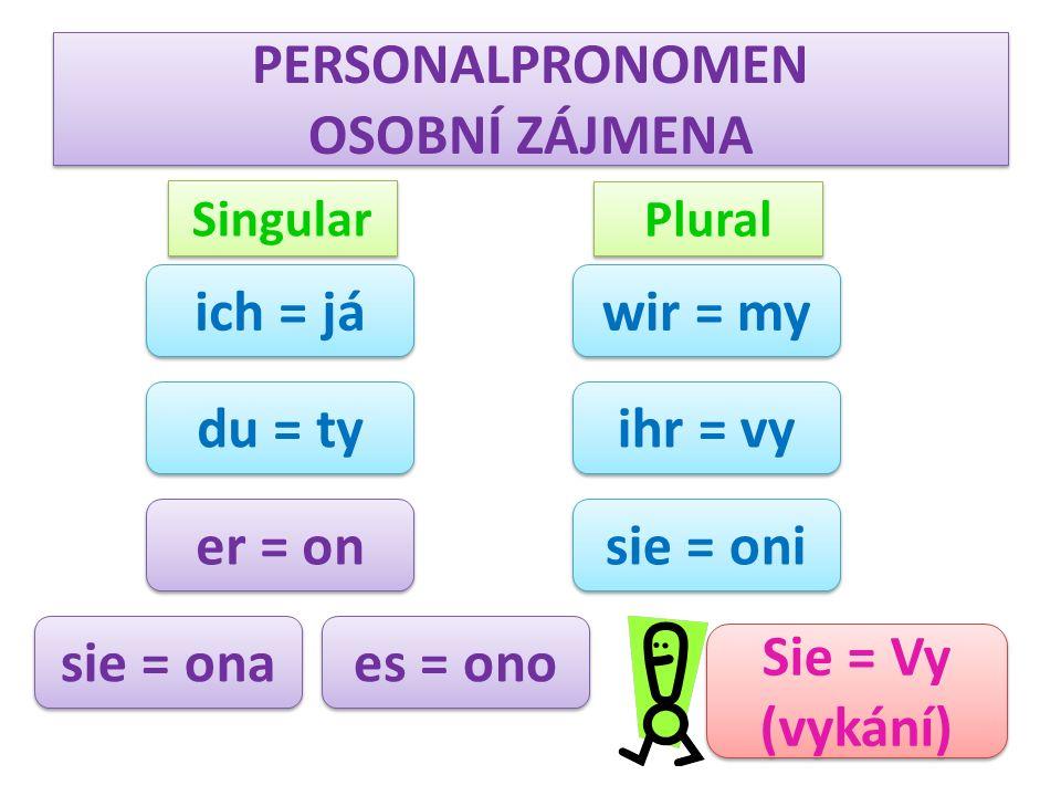 PERSONALPRONOMEN OSOBNÍ ZÁJMENA ich = já du = ty er = on wir = my ihr = vy sie = oni sie = ona es = ono Sie = Vy (vykání) Sie = Vy (vykání) Singular P