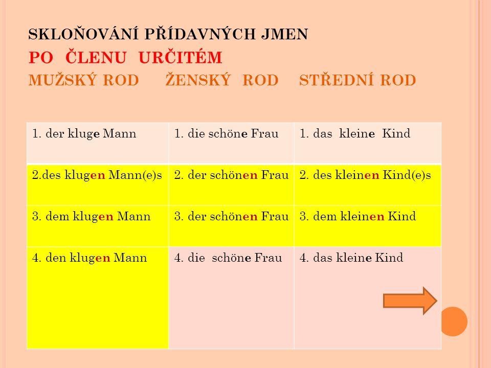 SKLOŇOVÁNÍ PŘÍDAVNÝCH JMEN PO ČLENU URČITÉM MUŽSKÝ ROD ŽENSKÝ ROD STŘEDNÍ ROD 1. der klug e Mann1. die schön e Frau1. das klein e Kind 2.des klug en M