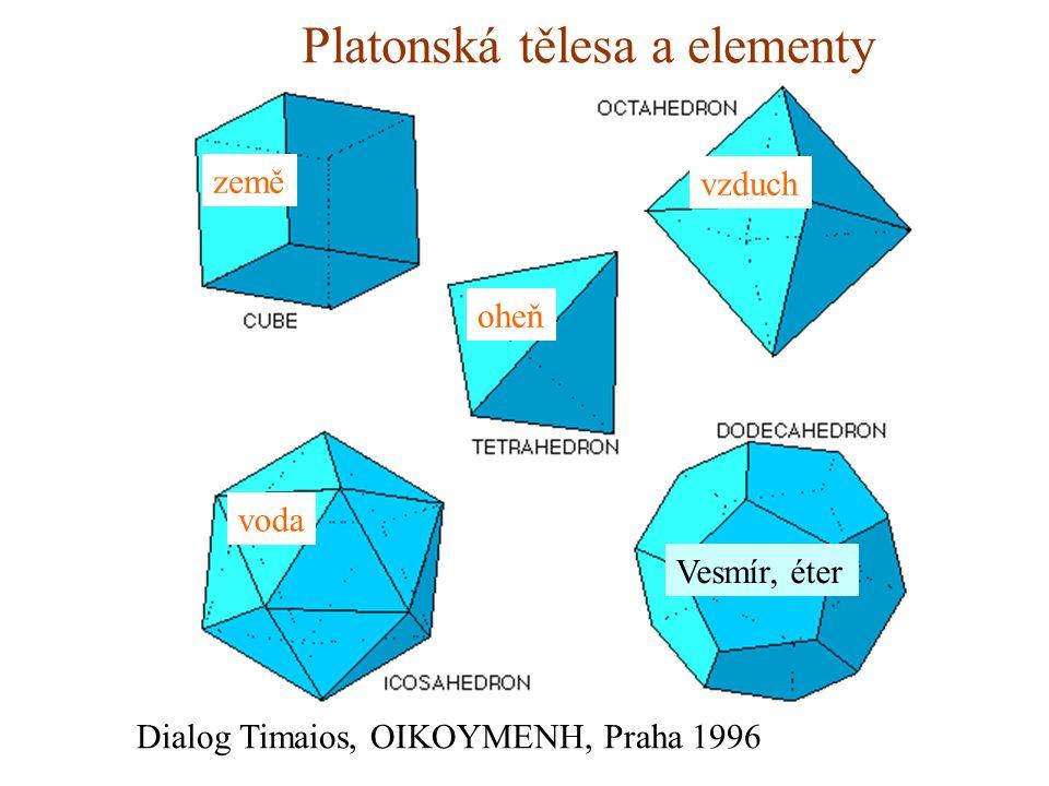 země vzduch oheň voda Vesmír, éter Platonská tělesa a elementy Dialog Timaios, OIKOYMENH, Praha 1996