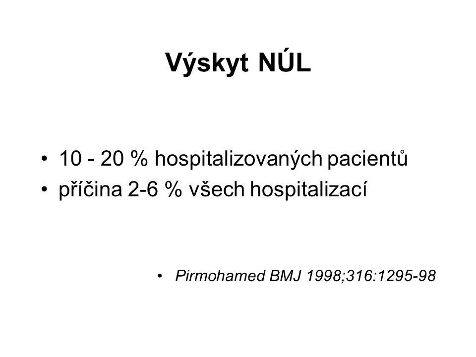 Výskyt NÚL Meta-analýza 39 prospektivních studií sledujících závažné NÚ u hospitalizovaných pacientů v USA (vyřazeny chyby v medikaci, non-compliance, předávkování, zneužití, terapeutická selhání a jen podezření na NÚ) Incidence závažných NÚ……………….6,7 % fatálních NÚ………………….0,32 % 1994…..2.216.000 hospit.