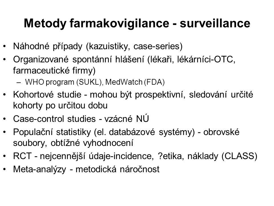 Metody farmakovigilance - surveillance Náhodné případy (kazuistiky, case-series) Organizované spontánní hlášení (lékaři, lékárníci-OTC, farmaceutické