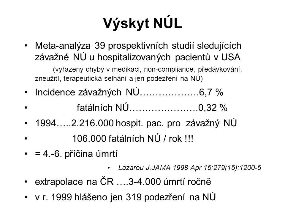 Metody farmakovigilance - surveillance Náhodné případy (kazuistiky, case-series) Organizované spontánní hlášení (lékaři, lékárníci-OTC, farmaceutické firmy) –WHO program (SUKL), MedWatch (FDA) Kohortové studie - mohou být prospektivní, sledování určité kohorty po určitou dobu Case-control studies - vzácné NÚ Populační statistiky (el.