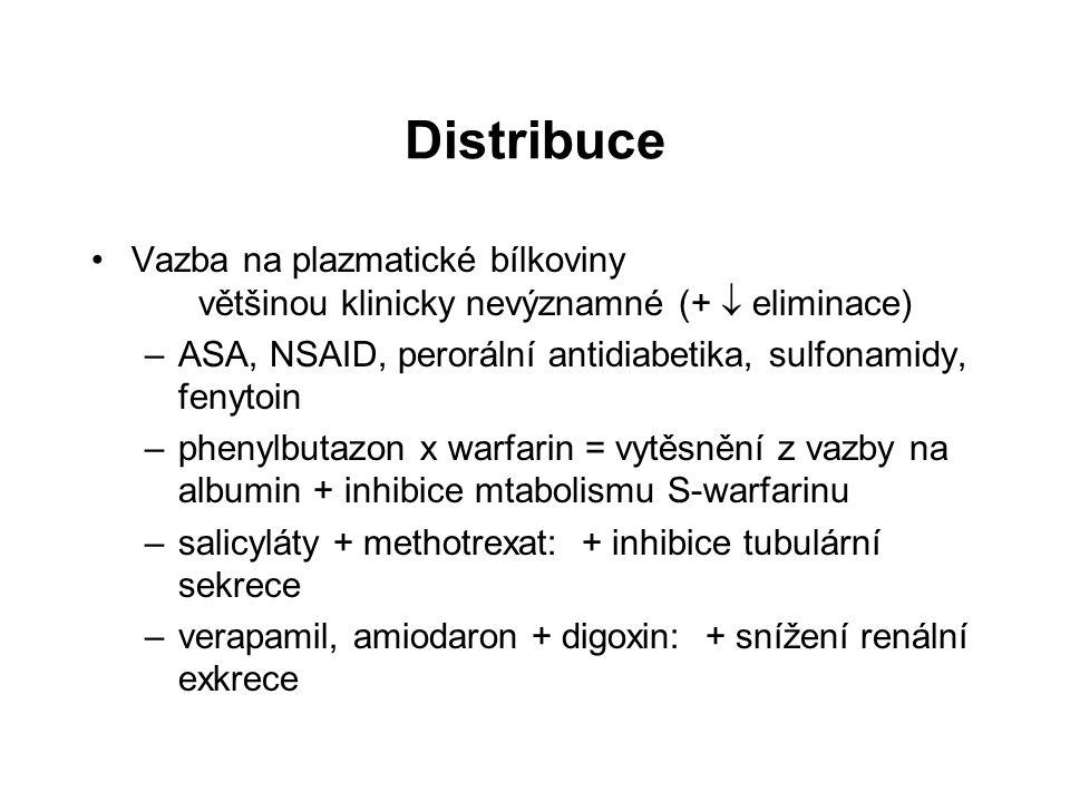 Distribuce Vazba na plazmatické bílkoviny většinou klinicky nevýznamné (+ eliminace) –ASA, NSAID, perorální antidiabetika, sulfonamidy, fenytoin –phen