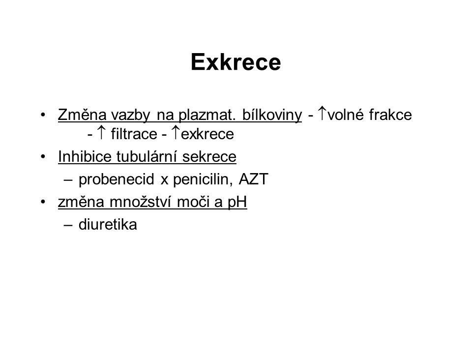 Exkrece Změna vazby na plazmat. bílkoviny - volné frakce - filtrace - exkrece Inhibice tubulární sekrece –probenecid x penicilin, AZT změna množství m