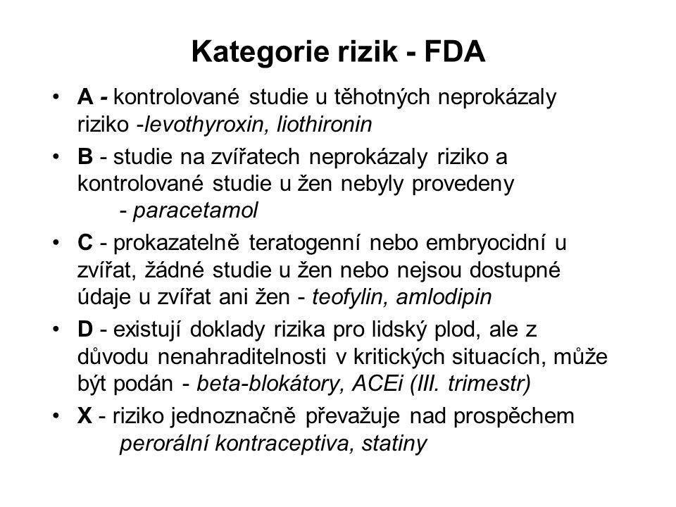 Kategorie rizik - FDA A - kontrolované studie u těhotných neprokázaly riziko -levothyroxin, liothironin B - studie na zvířatech neprokázaly riziko a k