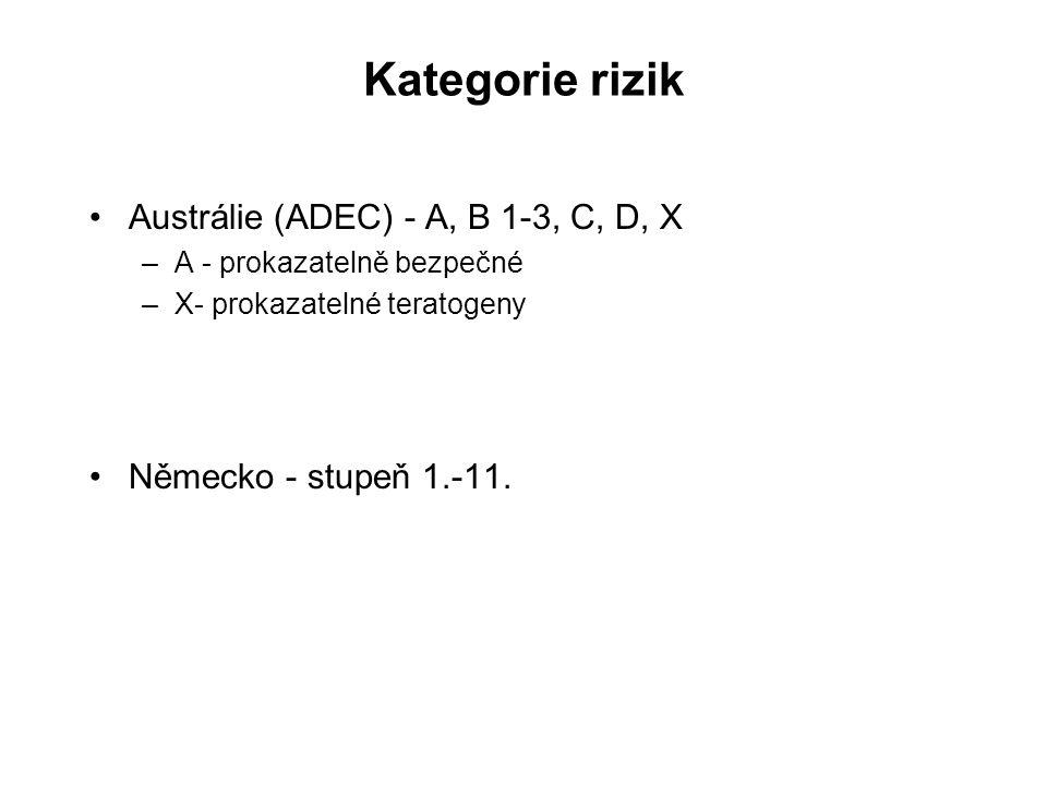 Kategorie rizik Austrálie (ADEC) - A, B 1-3, C, D, X –A - prokazatelně bezpečné –X- prokazatelné teratogeny Německo - stupeň 1.-11.