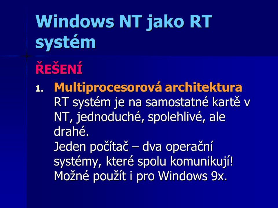 Multiprocesorová architektura PC Systém RT karta Windows OS RT OS PC periferie RT periferie RT app.