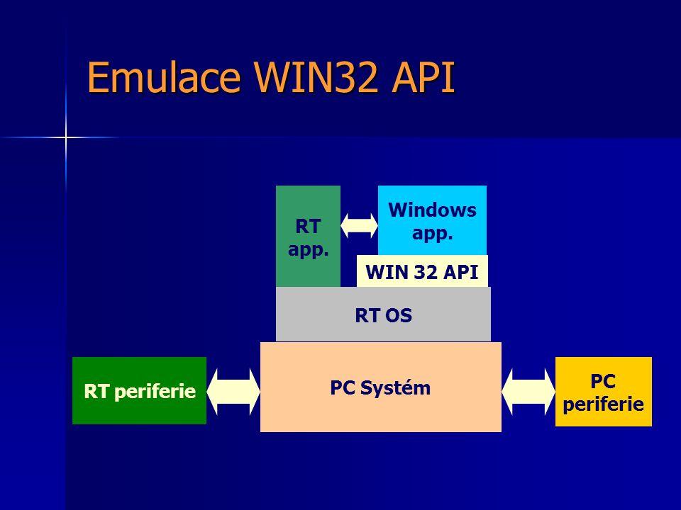 Windows NT jako RT systém ŘEŠENÍ 3.