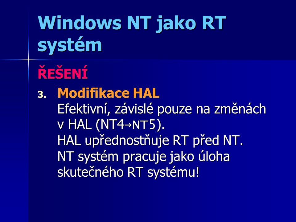 Modifikace HAL PC Systém PC periferie RT periferie RT OS Windows app.