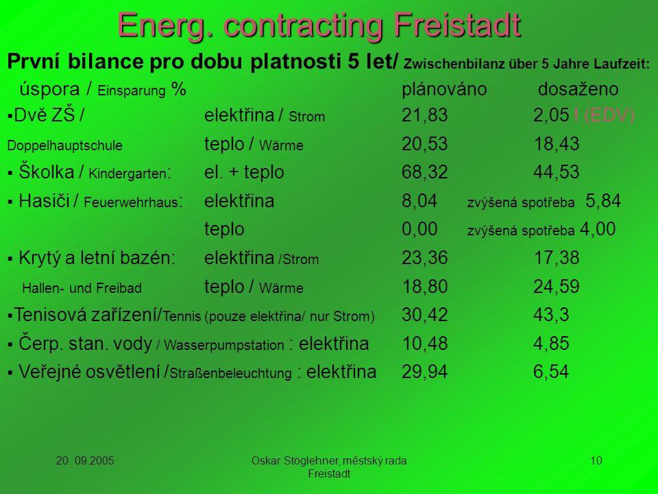 20. 09.2005Oskar Stöglehner, městský rada Freistadt 10 Energ. contracting Freistadt První bilance pro dobu platnosti 5 let/ Zwischenbilanz über 5 Jahr