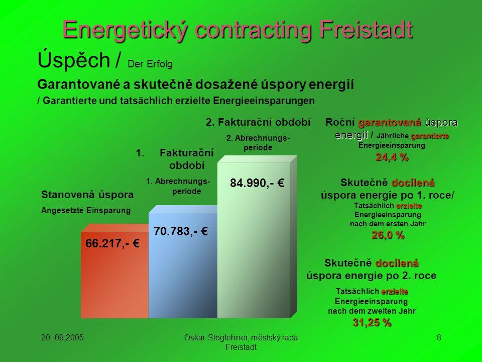 20. 09.2005Oskar Stöglehner, městský rada Freistadt 8 Energetický contracting Freistadt Úspěch / Der Erfolg Garantované a skutečně dosažené úspory ene