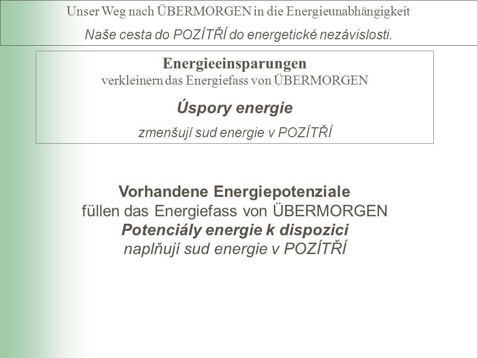 Energieeinsparungen verkleinern das Energiefass von ÜBERMORGEN Úspory energie zmenšují sud energie v POZÍTŘÍ Unser Weg nach ÜBERMORGEN in die Energieu