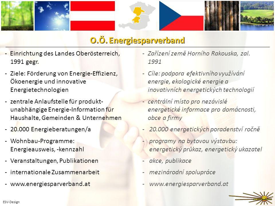ESV-Design O.Ö. Energiesparverband - Einrichtung des Landes Oberösterreich, 1991 gegr. -Ziele: Förderung von Energie-Effizienz, Ökoenergie und innovat