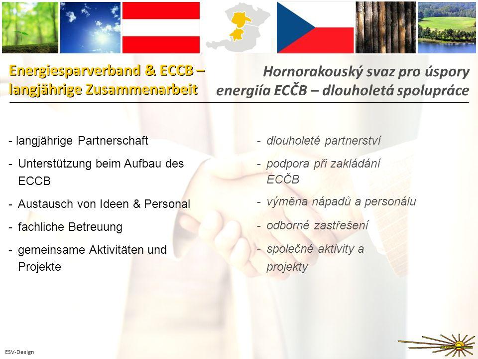 ESV-Design Energiesparverband & ECCB – langjährige Zusammenarbeit Energiesparverband & ECCB – langjährige Zusammenarbeit - langjährige Partnerschaft -
