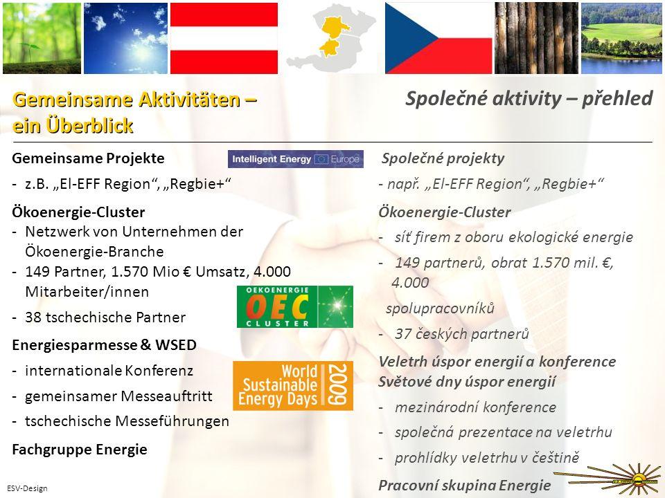 ESV-Design Gemeinsame Aktivitäten – ein Überblick Gemeinsame Aktivitäten – ein Überblick Gemeinsame Projekte -z.B. El-EFF Region, Regbie+ Ökoenergie-C
