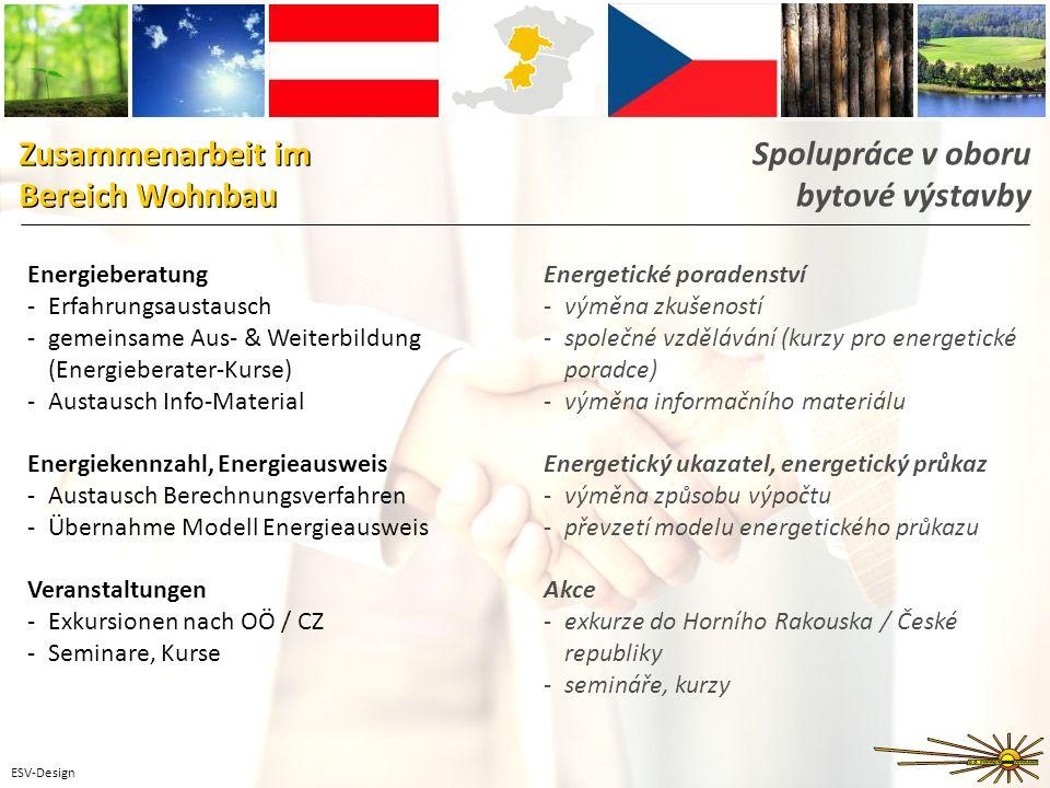 ESV-Design Zusammenarbeit im Bereich Wohnbau Zusammenarbeit im Bereich Wohnbau Energieberatung -Erfahrungsaustausch -gemeinsame Aus- & Weiterbildung (Energieberater-Kurse) -Austausch Info-Material Energiekennzahl, Energieausweis -Austausch Berechnungsverfahren -Übernahme Modell Energieausweis Veranstaltungen -Exkursionen nach OÖ / CZ -Seminare, Kurse Energetické poradenství -výměna zkušeností -společné vzdělávání (kurzy pro energetické poradce) -výměna informačního materiálu Energetický ukazatel, energetický průkaz -výměna způsobu výpočtu -převzetí modelu energetického průkazu Akce -exkurze do Horního Rakouska / České republiky -semináře, kurzy Spolupráce v oboru bytové výstavby