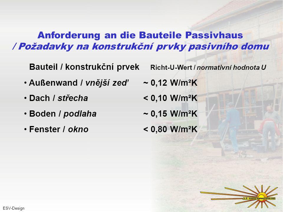 Anforderung an die Bauteile Passivhaus / Požadavky na konstrukční prvky pasivního domu Anforderung an die Bauteile Passivhaus / Požadavky na konstrukční prvky pasivního domu Bauteil / konstrukční prvek Richt-U-Wert / normativní hodnota U Außenwand / vnější zeď~ 0,12 W/m²K Dach / střecha< 0,10 W/m²K Boden / podlaha~ 0,15 W/m²K Fenster / okno< 0,80 W/m²K ESV-Design