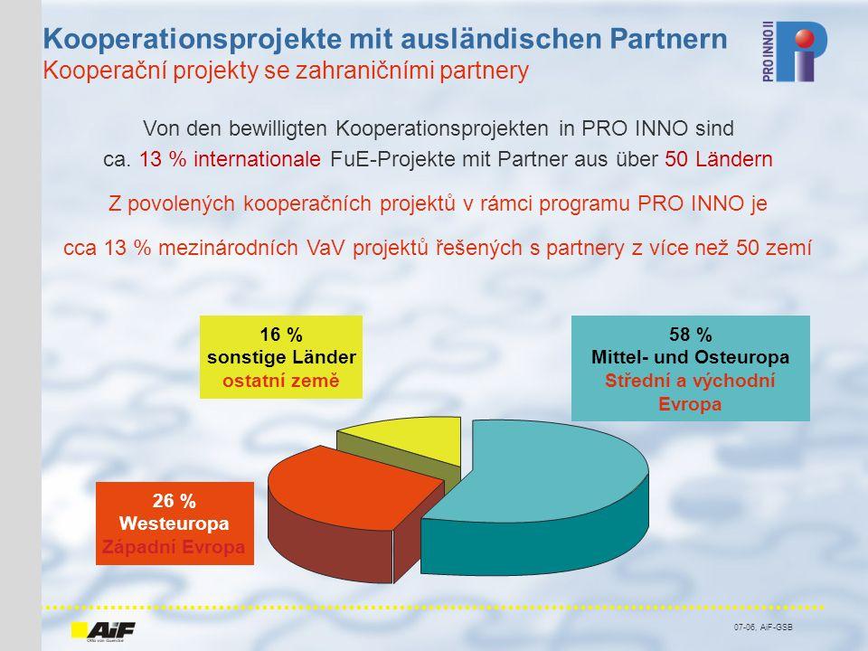 07-06, AiF-GSB Kooperationsprojekte mit ausländischen Partnern Kooperační projekty se zahraničními partnery Von den bewilligten Kooperationsprojekten in PRO INNO sind ca.