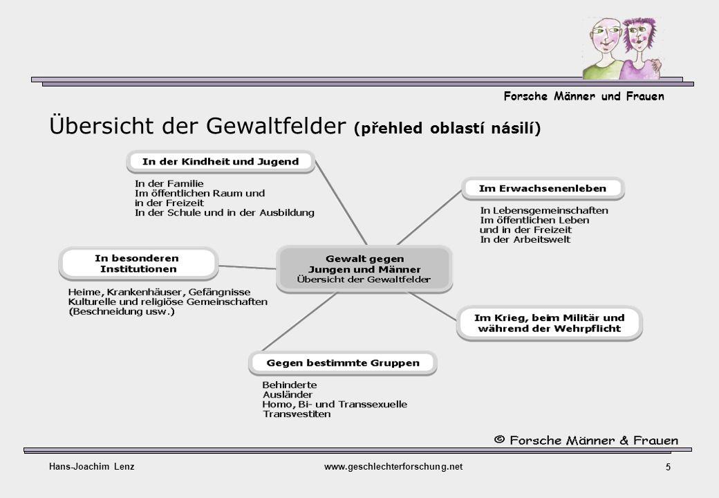 Forsche Männer und Frauen Hans-Joachim Lenzwww.geschlechterforschung.net 26 These 9 (tvrzení 9) Männer reagieren auf Widerfahrnisse von Ohnmacht und Kränkungen in einer spezifi- schen Weise.