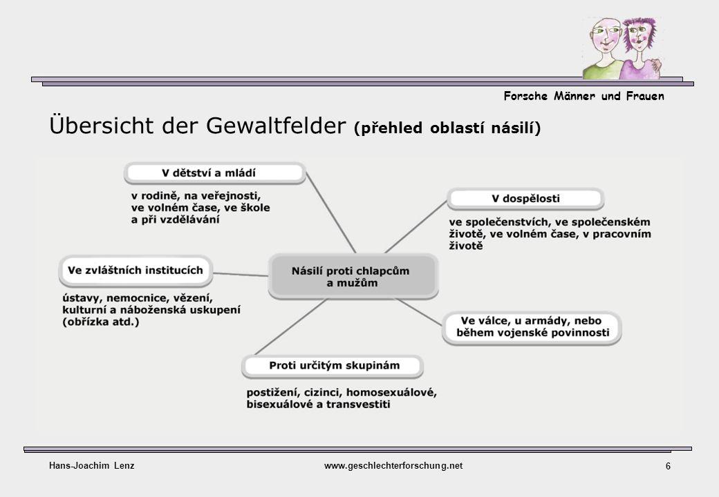 Forsche Männer und Frauen Hans-Joachim Lenzwww.geschlechterforschung.net 7 Wahrnehmbarkeit von Gewalt ( Vnímání násilí) Mužská normalita (příliš normální, příliš mužný) Vnímatelná oblast násilí proti mužům Nemužné – odchylující se od normy (příliš zženštilé, hodné studu)