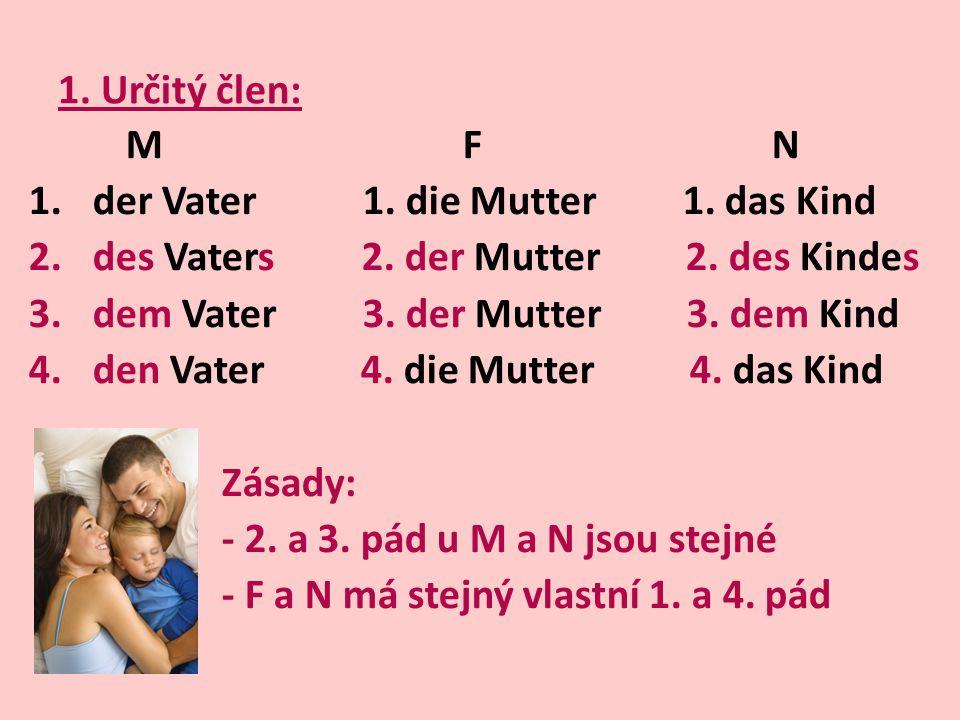 1. Určitý člen: M F N 1.der Vater 1. die Mutter 1. das Kind 2.des Vaters 2. der Mutter 2. des Kindes 3.dem Vater 3. der Mutter 3. dem Kind 4.den Vater