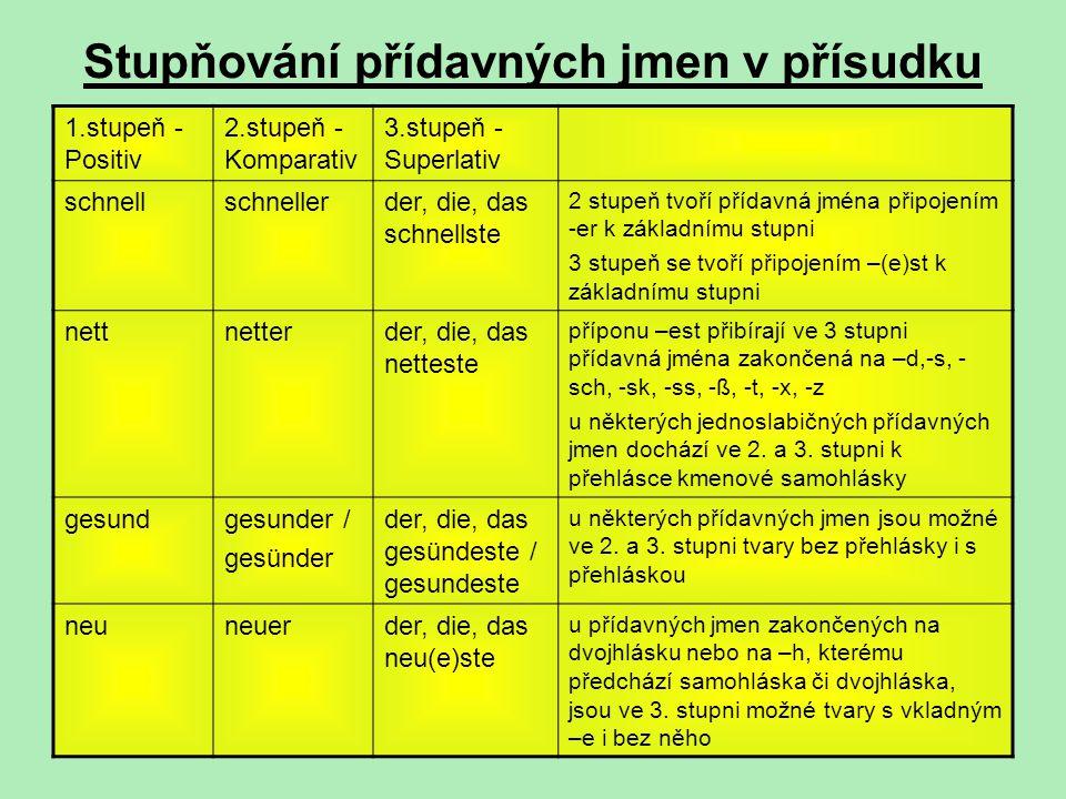 stupňování přídavných jmen a příslovcí Stupňování přídavných jmen v přísudku Stupňování příslovcí Stupňování přídavných jmen v přívlastku