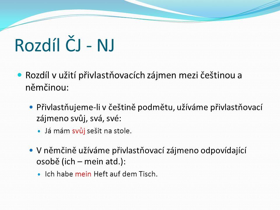 Rozdíl ČJ - NJ Rozdíl v užití přivlastňovacích zájmen mezi češtinou a němčinou: Přivlastňujeme-li v češtině podmětu, užíváme přivlastňovací zájmeno svůj, svá, své: Já mám svůj sešit na stole.
