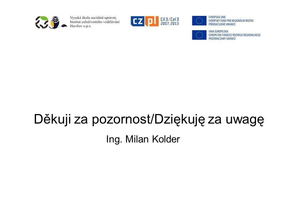 Děkuji za pozornost/Dziękuję za uwagę Ing. Milan Kolder