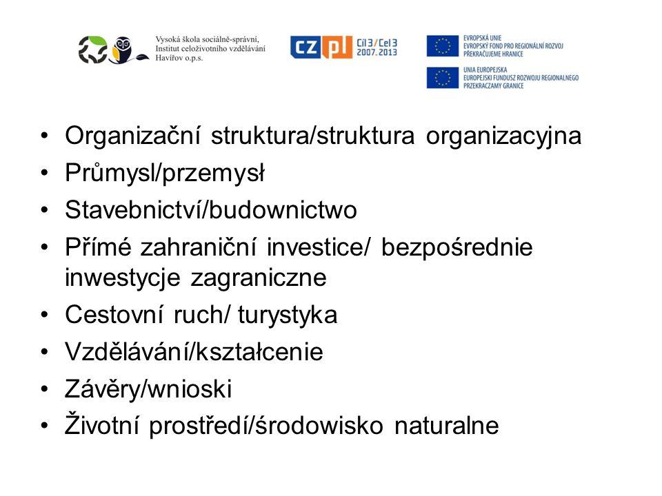 Organizační struktura/struktura organizacyjna Průmysl/przemysł Stavebnictví/budownictwo Přímé zahraniční investice/ bezpośrednie inwestycje zagraniczn