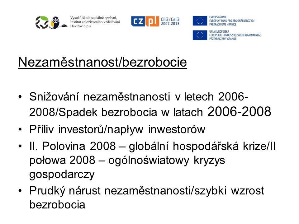 Nezaměstnanost/bezrobocie Snižování nezaměstnanosti v letech 2006- 2008/Spadek bezrobocia w latach 2006-2008 Příliv investorů/napływ inwestorów II. Po