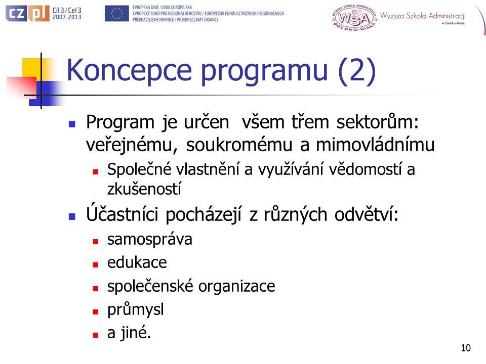 Koncepce programu (2) Program je určen všem třem sektorům: veřejnému, soukromému a mimovládnímu Společné vlastnění a využívání vědomostí a zkušeností Účastníci pocházejí z různých odvětví: samospráva edukace společenské organizace průmysl a jiné.