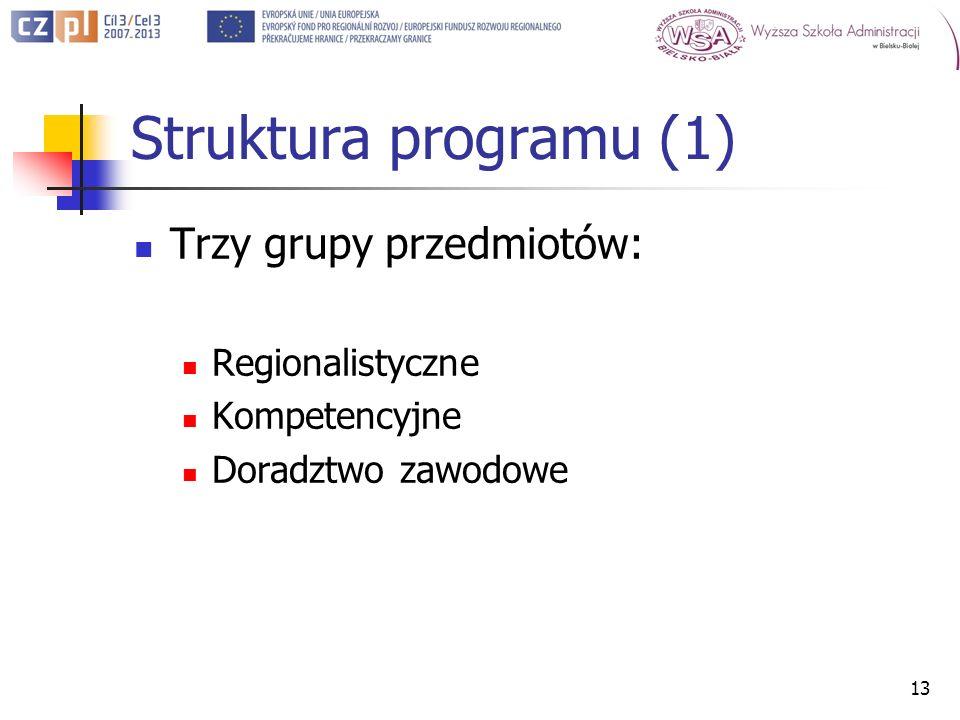 Struktura programu (1) Trzy grupy przedmiotów: Regionalistyczne Kompetencyjne Doradztwo zawodowe 13