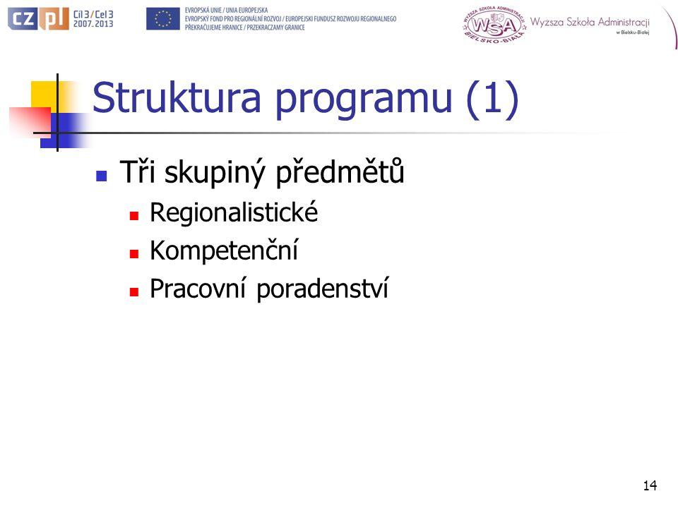 Struktura programu (1) Tři skupiný předmětů Regionalistické Kompetenční Pracovní poradenství 14
